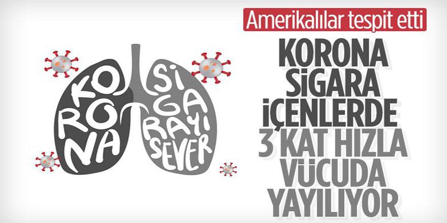Sigara, Koronavirüsün Yayılmasına Yardımcı Oluyor
