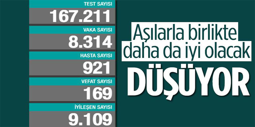 15 Ocak Türkiye'de koronavirüs tablosu