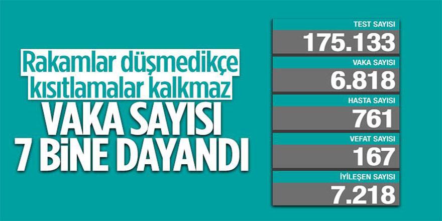 19 Ocak Türkiye'de koronavirüs tablosu
