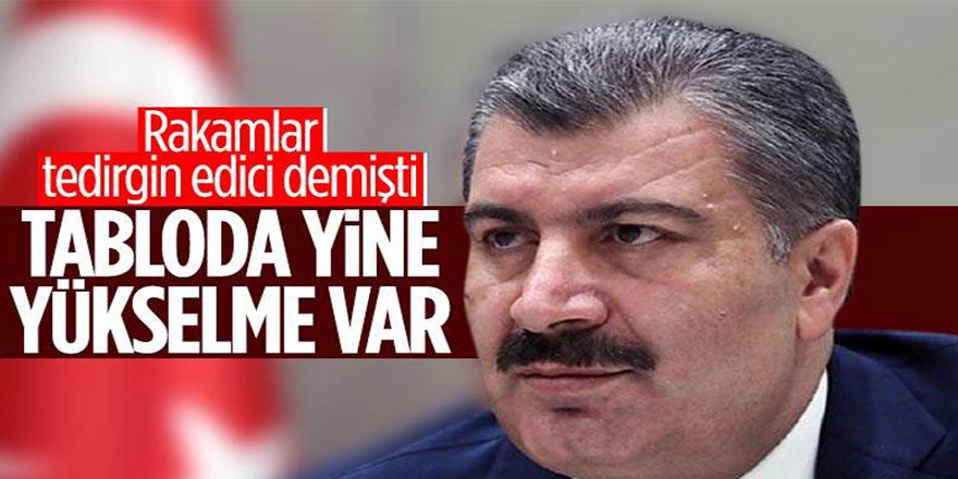27 Ocak Türkiye'de koronavirüs tablosu