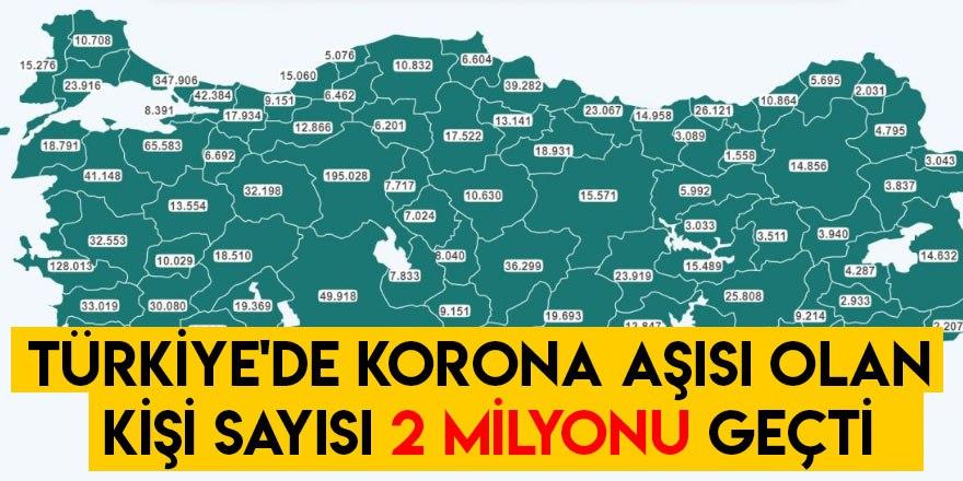 Türkiye'de korona aşısı olan kişi sayısı 2 milyonu geçti
