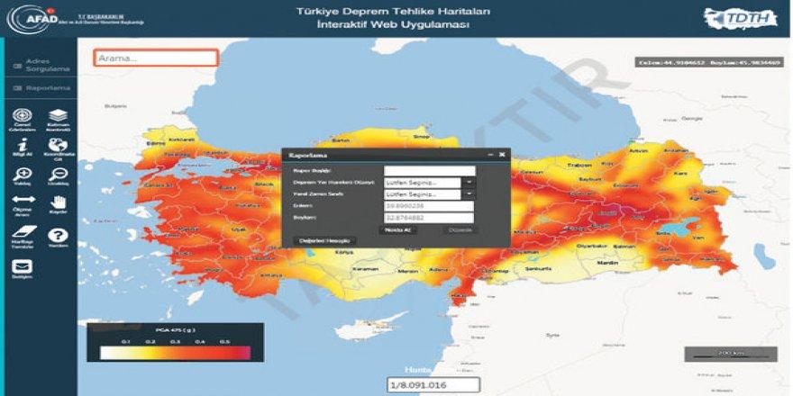 Ev Adresini Gir Riskini Gör, Soy Ağacından Sonra Deprem Sorgulama