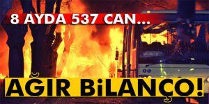 8 ayda 537 kişi terörden hayatını kaybetti