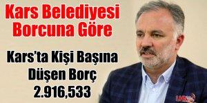 Kars Belediyesi borcuna göre... Kars'ta kişi başına düşen borç 2.916,533