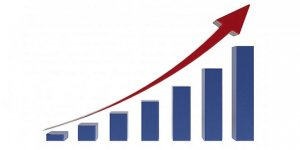 Toplam ciro yüzde 14,9 arttı