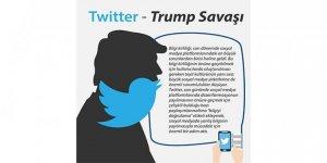 Twitter ile ABD Başkanı Trump'ın savaşı uluslararası gündemde