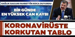7 Aralık Türkiye'de koronavirüs raporu