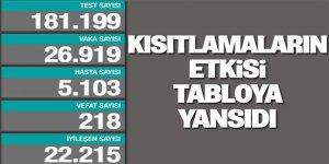 13 Aralık Türkiye'de koronavirüste son durum